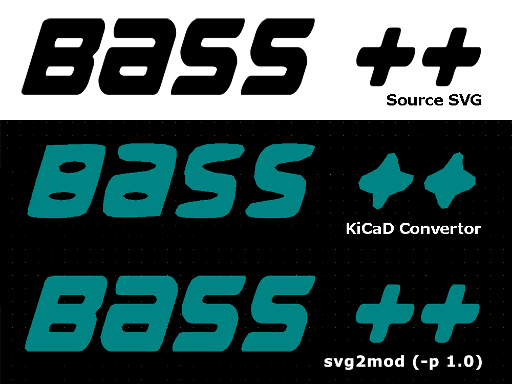 Comparing the source SVG, KiCad conversion and svg2mod conversion